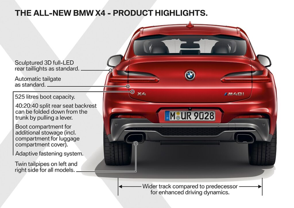 P90291978 highRes the new bmw x4 highl 1024x724 - BMW X4 1ª generación vs BMW X4 2º generación