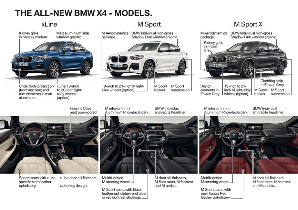 P90291979 highRes the new bmw x4 highl 1024x724 - BMW X4 1ª generación vs BMW X4 2º generación