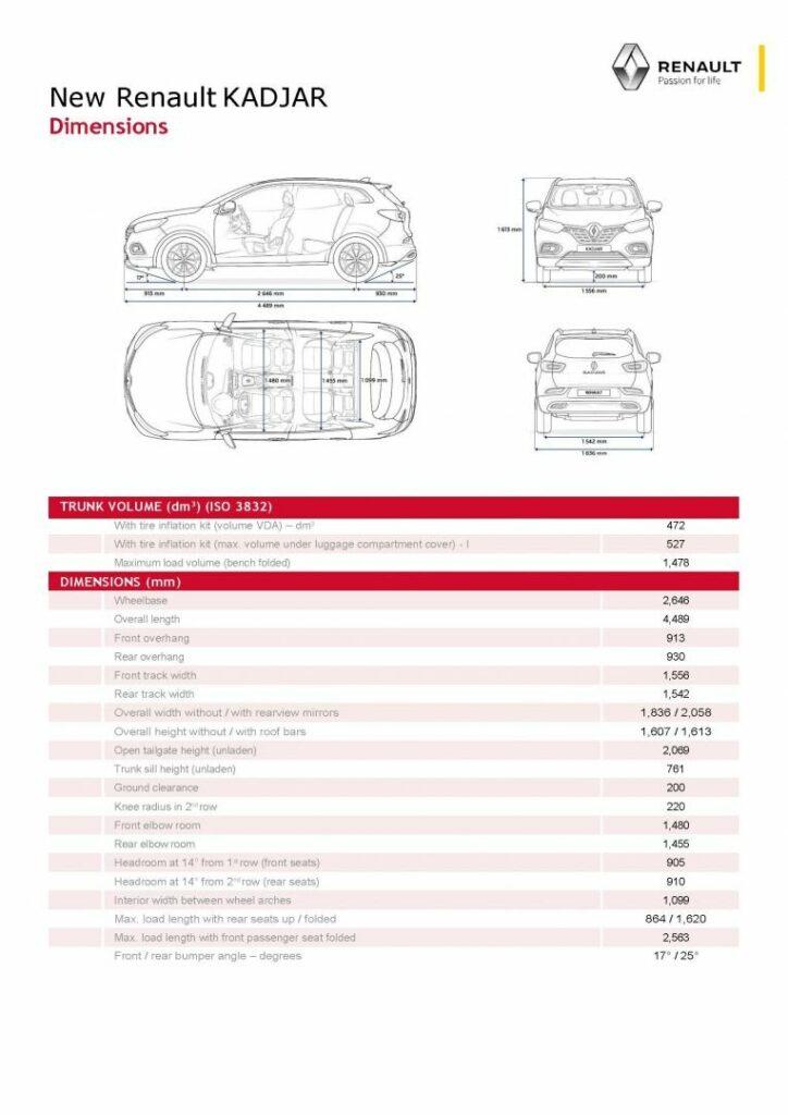 21215294 Dimensions New Renault Kadjar 724x1024 - Renault presenta el renovado Kadjar