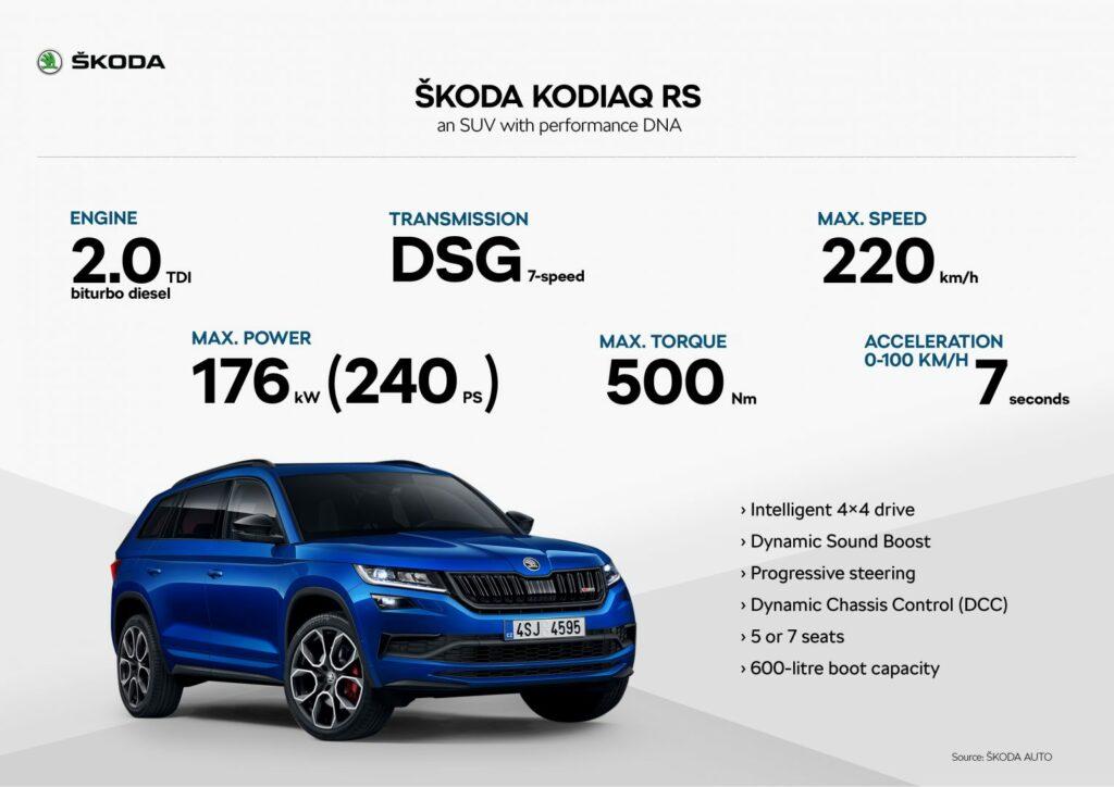 32925FE6 9237 44AA 99C5 05E8F4B3C1C6 1024x724 - Skoda presenta el Kodiaq RS (ya disponible en España)